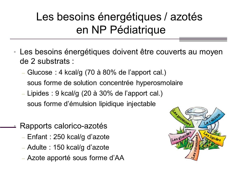Les besoins énergétiques / azotés en NP Pédiatrique