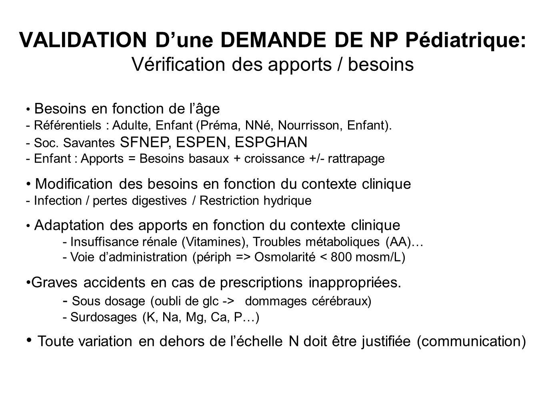 VALIDATION D'une DEMANDE DE NP Pédiatrique: Vérification des apports / besoins