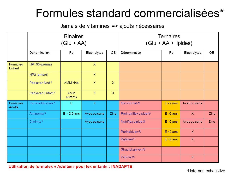 Formules standard commercialisées*