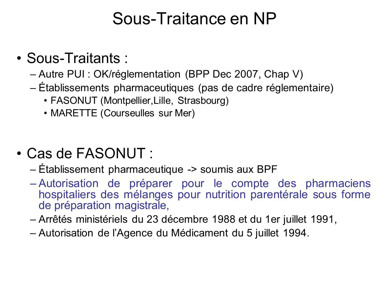 Sous-Traitance en NP Sous-Traitants : Cas de FASONUT :