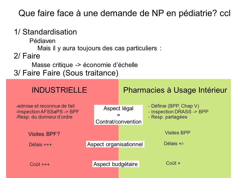 Que faire face à une demande de NP en pédiatrie ccl