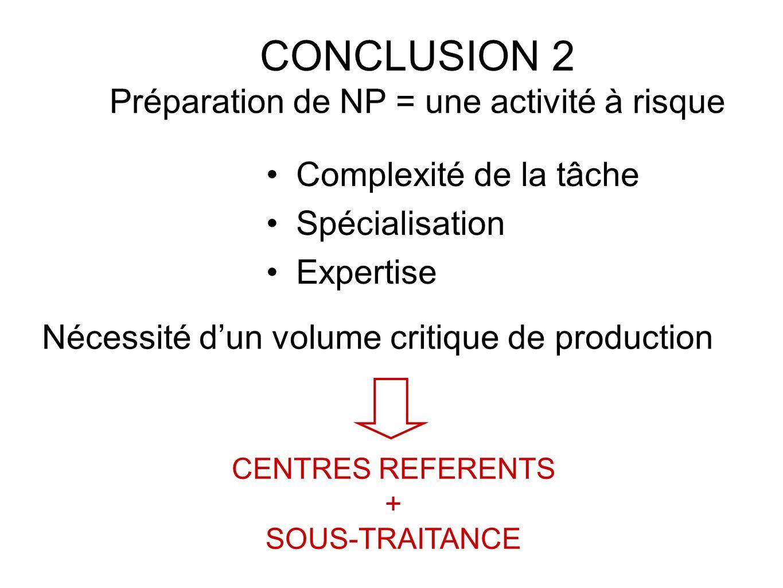 CONCLUSION 2 Préparation de NP = une activité à risque