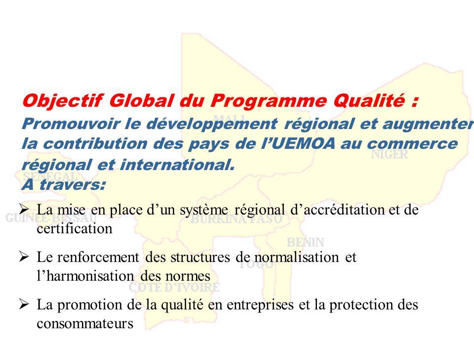 Objectif Global du Programme Qualité : Promouvoir le développement régional et augmenter la contribution des pays de l'UEMOA au commerce régional et international.