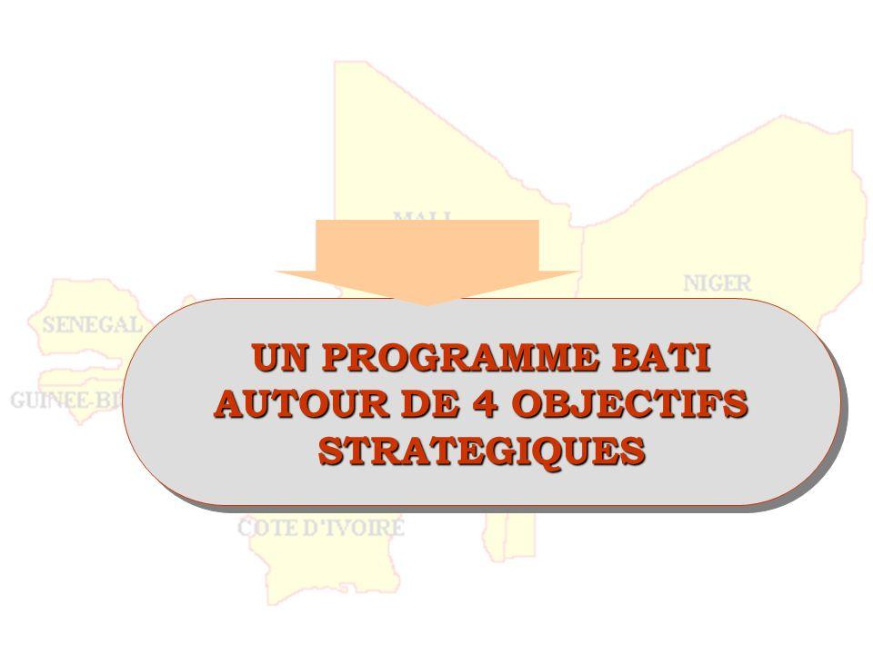 UN PROGRAMME BATI AUTOUR DE 4 OBJECTIFS STRATEGIQUES
