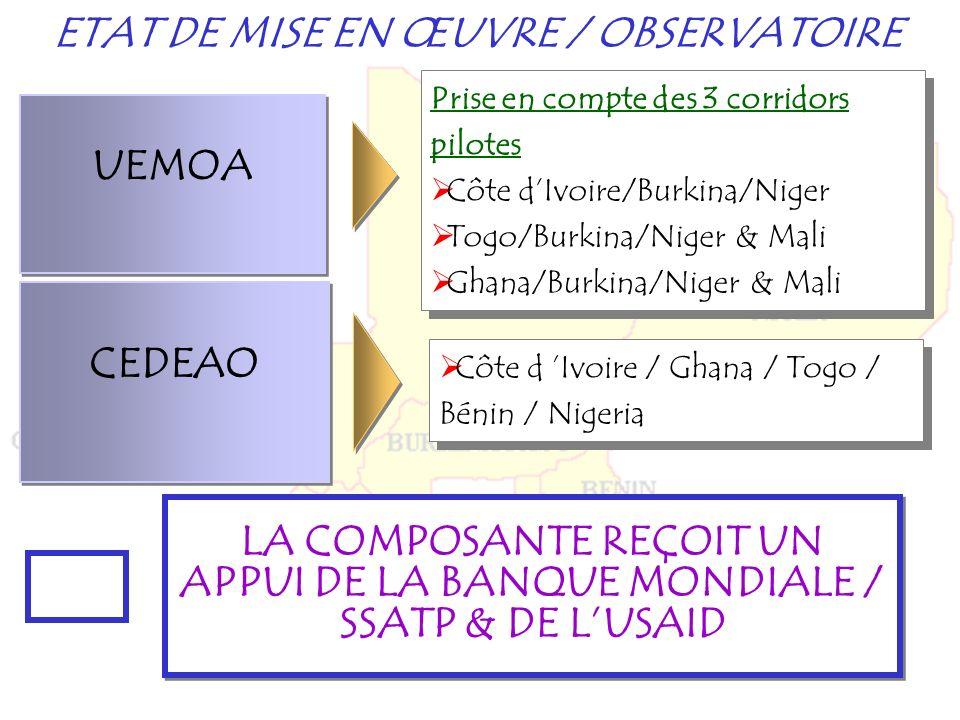 ETAT DE MISE EN ŒUVRE / OBSERVATOIRE