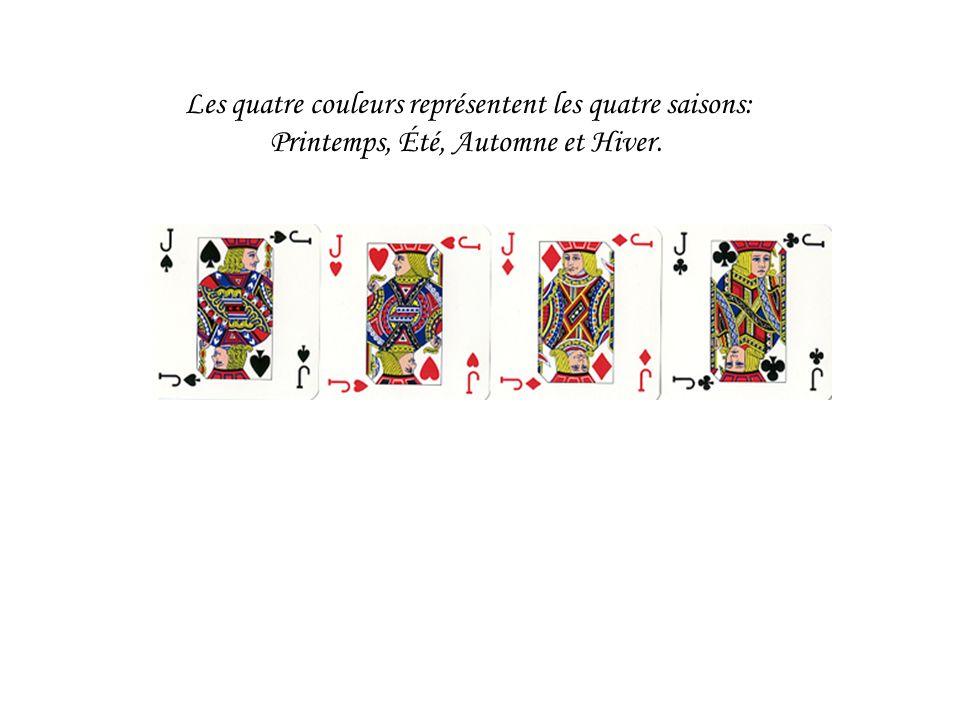 Les quatre couleurs représentent les quatre saisons: Printemps, Été, Automne et Hiver.