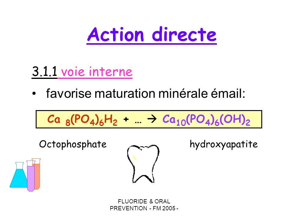Ca 8(PO4)6H2 + …  Ca10(PO4)6(OH)2