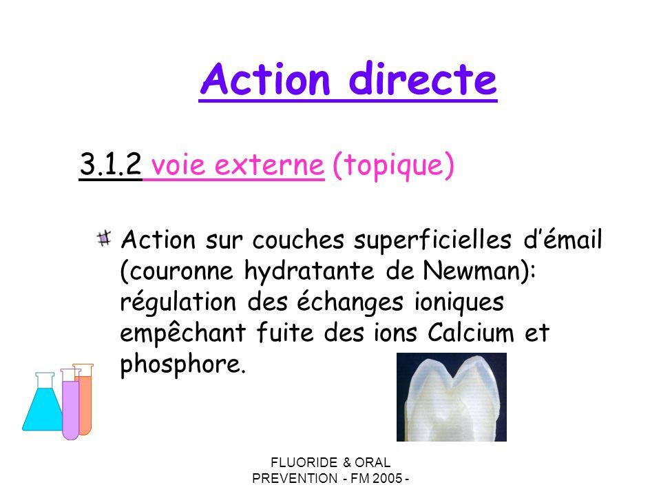 Action directe 3.1.2 voie externe (topique)