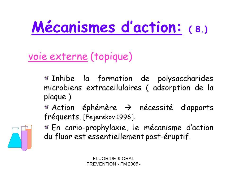 Mécanismes d'action: ( 8.)