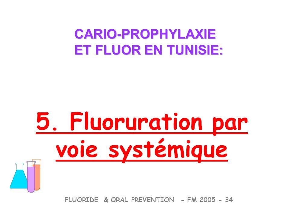 5. Fluoruration par voie systémique