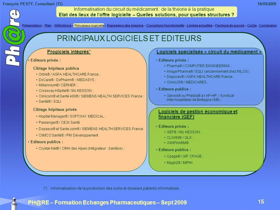 PRINCIPAUX LOGICIELS ET EDITEURS