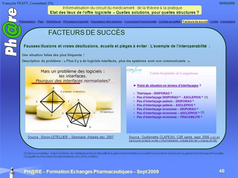 FACTEURS DE SUCCÈS FACTEURS DE SUCCÈS