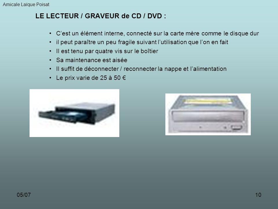 LE LECTEUR / GRAVEUR de CD / DVD :