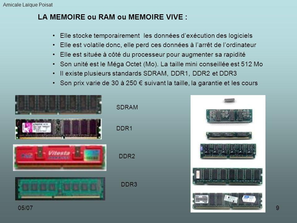 LA MEMOIRE ou RAM ou MEMOIRE VIVE :