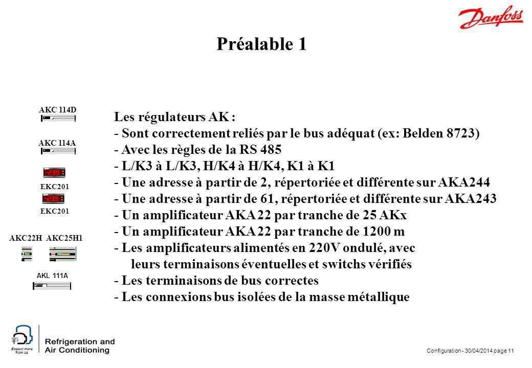 Préalable 1 Les régulateurs AK :