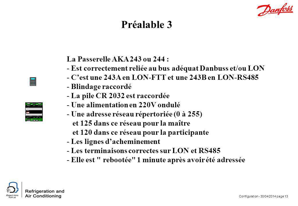 Préalable 3 La Passerelle AKA 243 ou 244 :