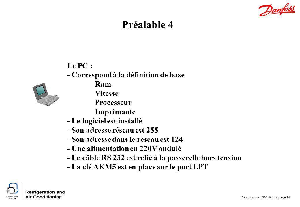 Préalable 4 Le PC : - Correspond à la définition de base Ram Vitesse