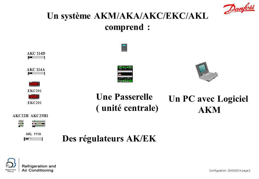 Un système AKM/AKA/AKC/EKC/AKL