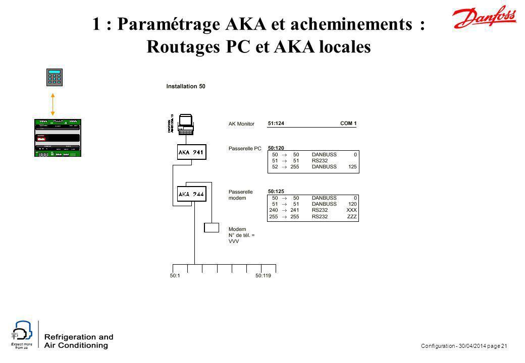 1 : Paramétrage AKA et acheminements : Routages PC et AKA locales