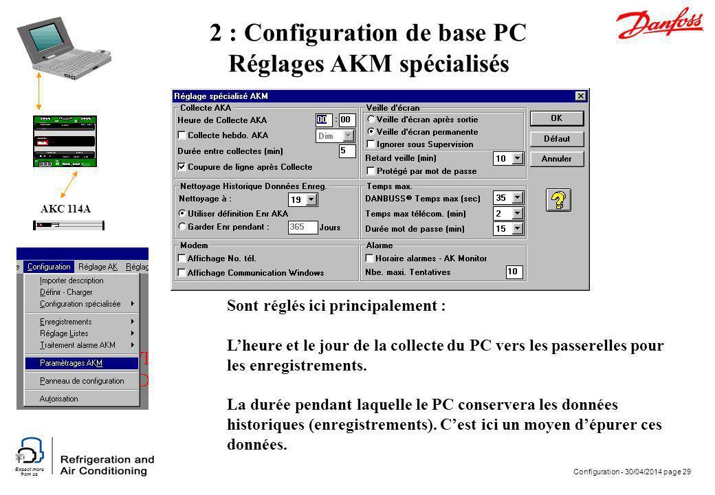 2 : Configuration de base PC Réglages AKM spécialisés