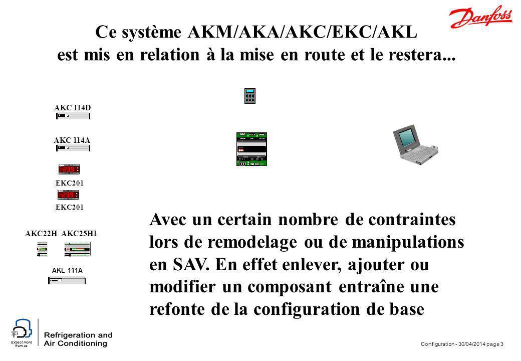 Ce système AKM/AKA/AKC/EKC/AKL