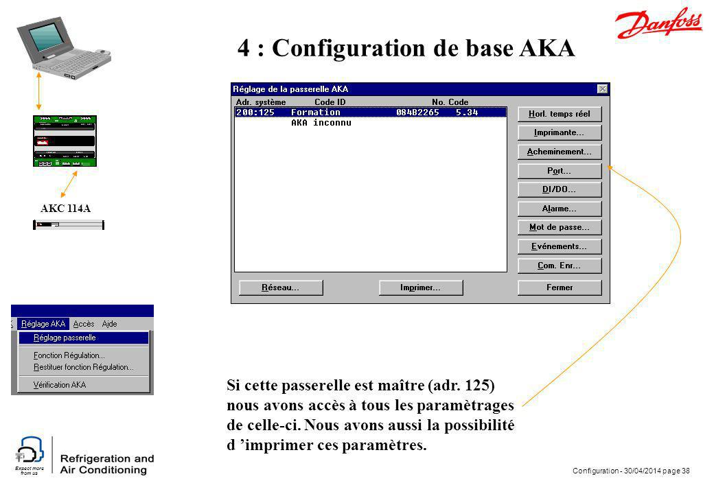 4 : Configuration de base AKA