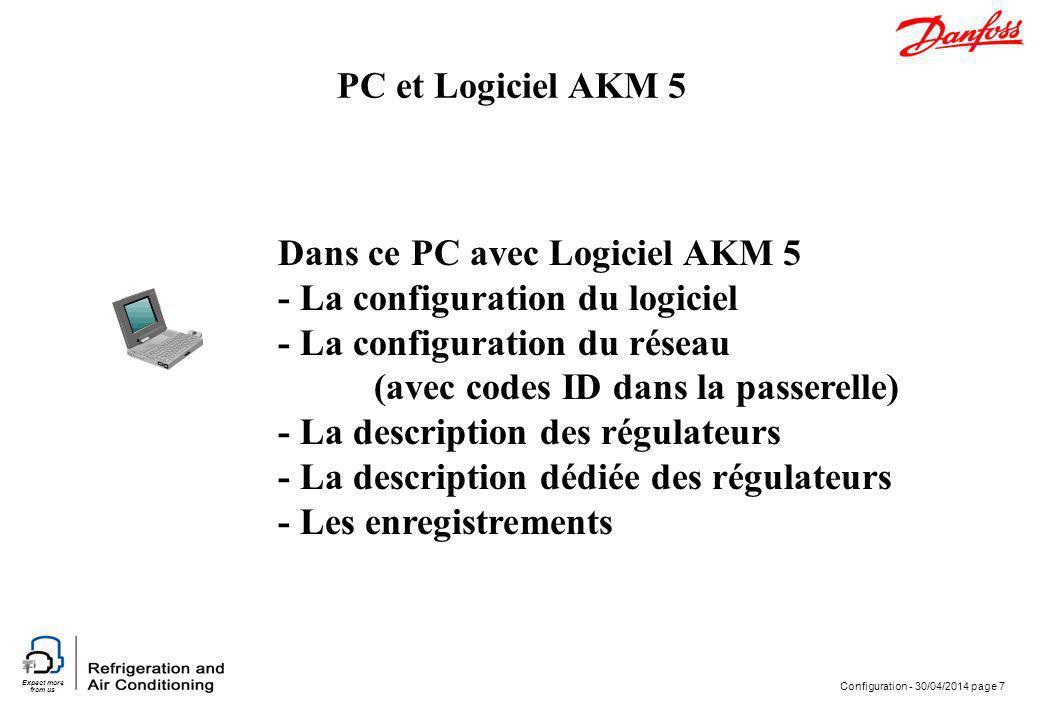 Dans ce PC avec Logiciel AKM 5 - La configuration du logiciel