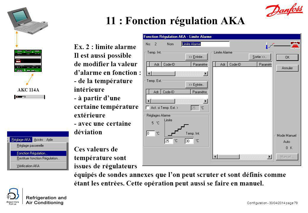 11 : Fonction régulation AKA
