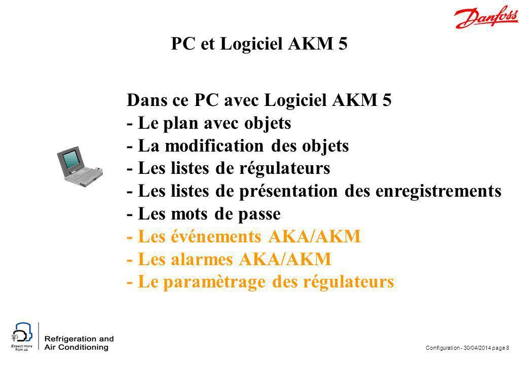 Dans ce PC avec Logiciel AKM 5 - Le plan avec objets