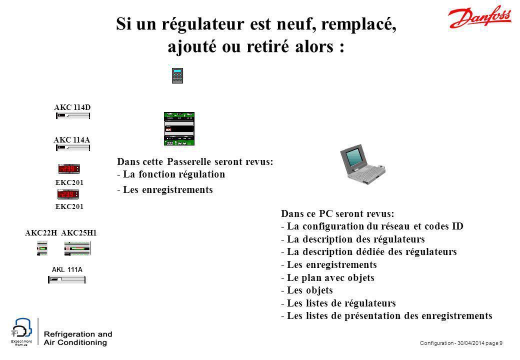 Si un régulateur est neuf, remplacé, ajouté ou retiré alors :