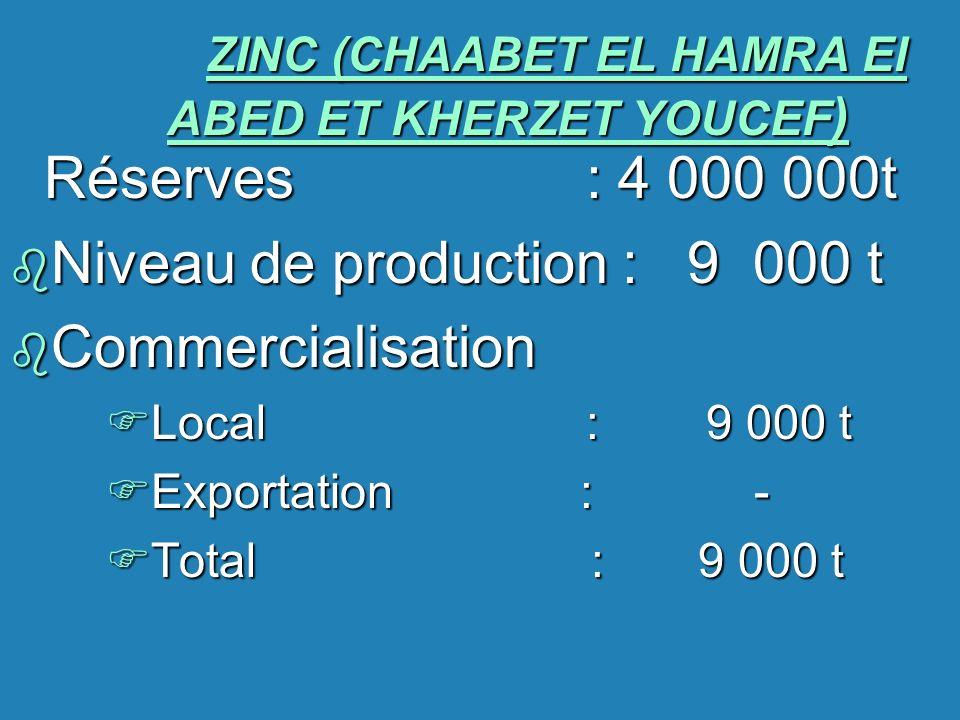ZINC (CHAABET EL HAMRA El ABED ET KHERZET YOUCEF)