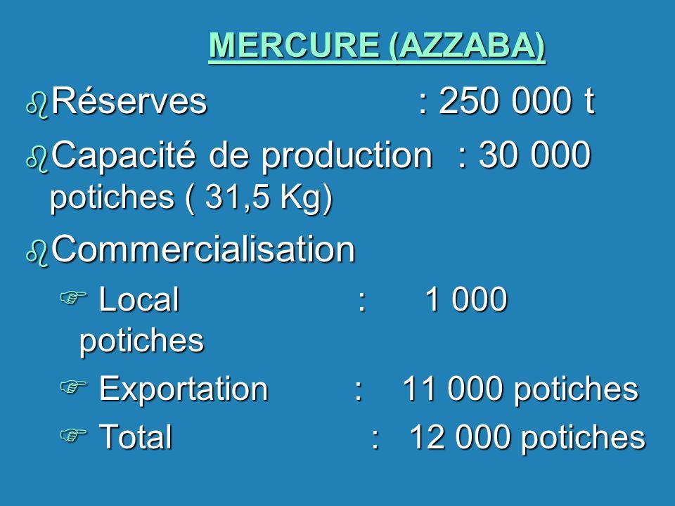 Capacité de production : 30 000 potiches ( 31,5 Kg) Commercialisation