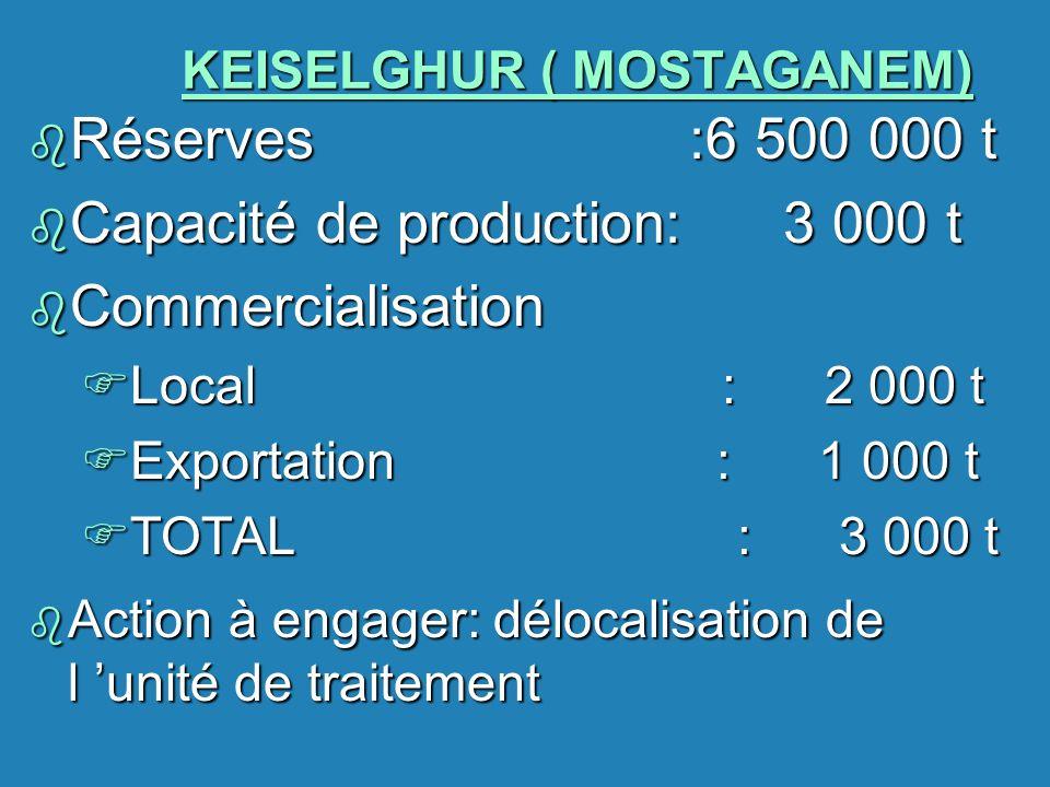 KEISELGHUR ( MOSTAGANEM)
