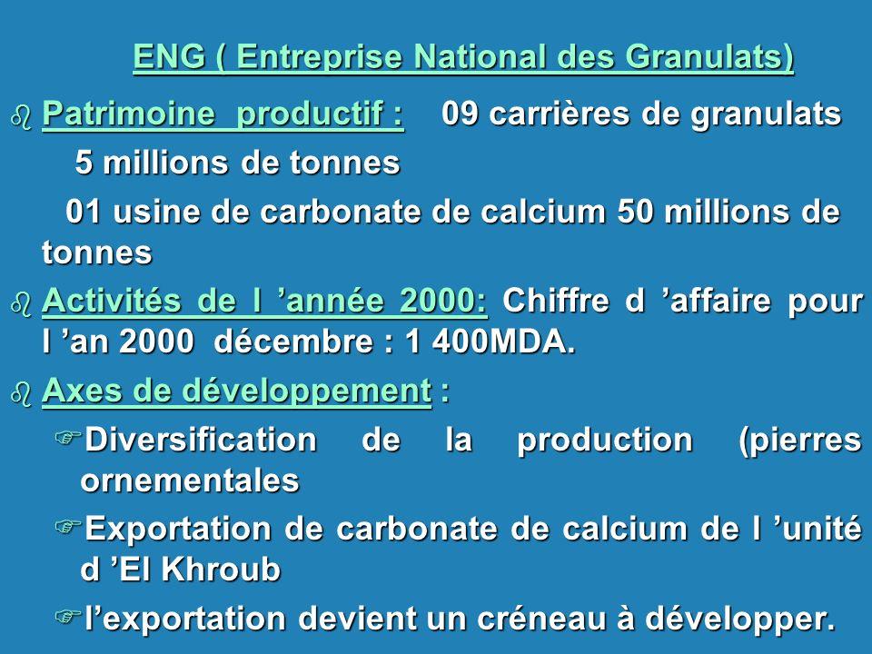 ENG ( Entreprise National des Granulats)