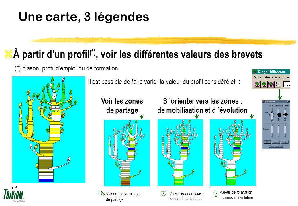 Une carte, 3 légendes À partir d'un profil(*), voir les différentes valeurs des brevets (*) blason, profil d'emploi ou de formation.