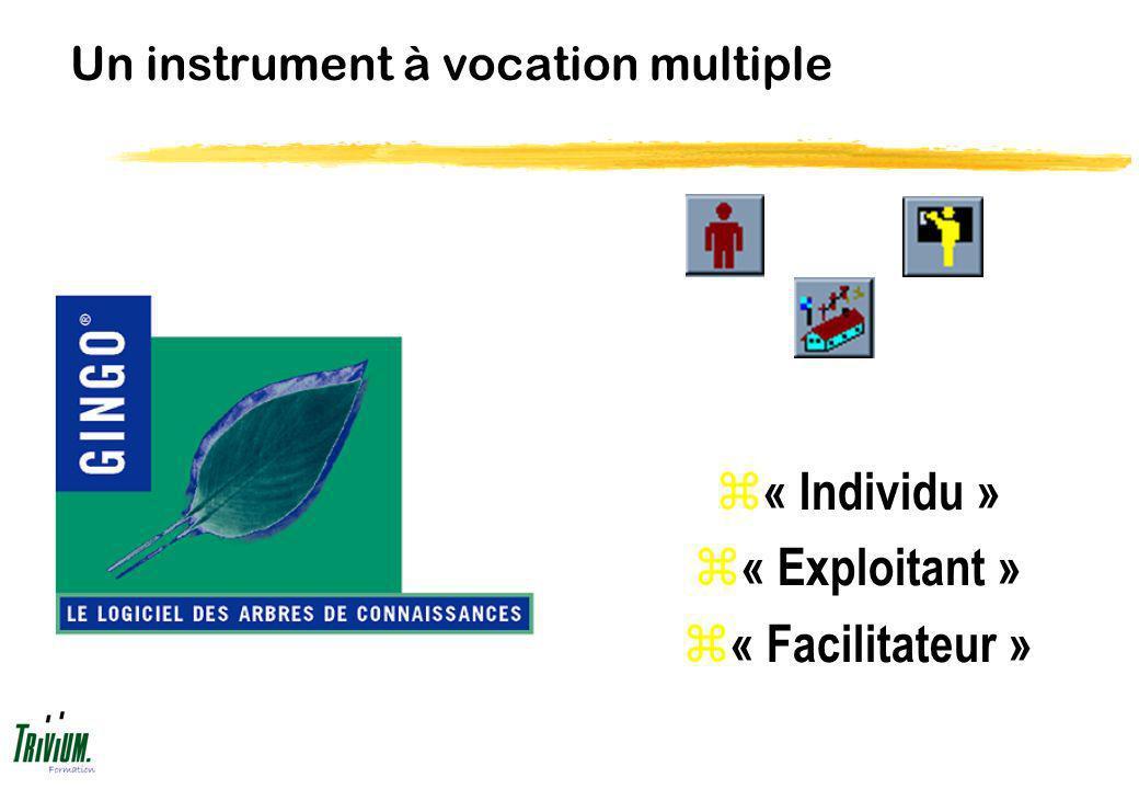 Un instrument à vocation multiple