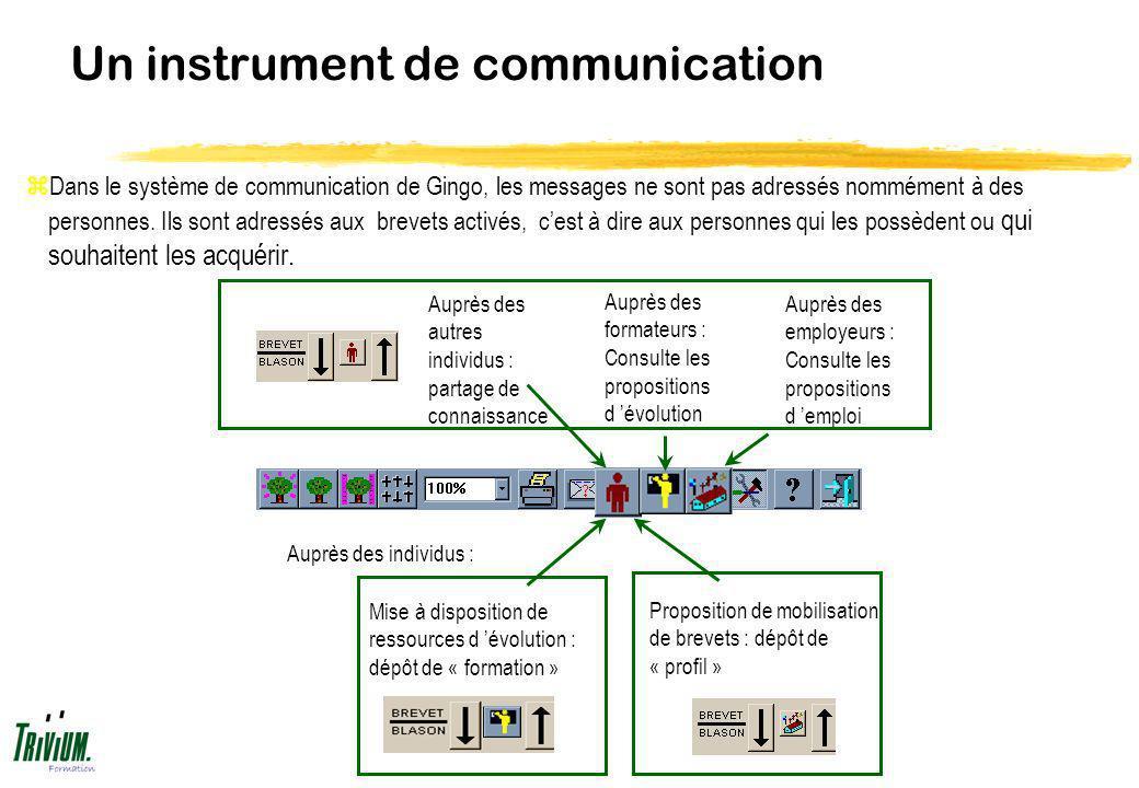 Un instrument de communication