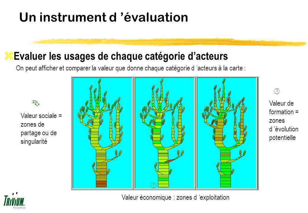 Un instrument d 'évaluation