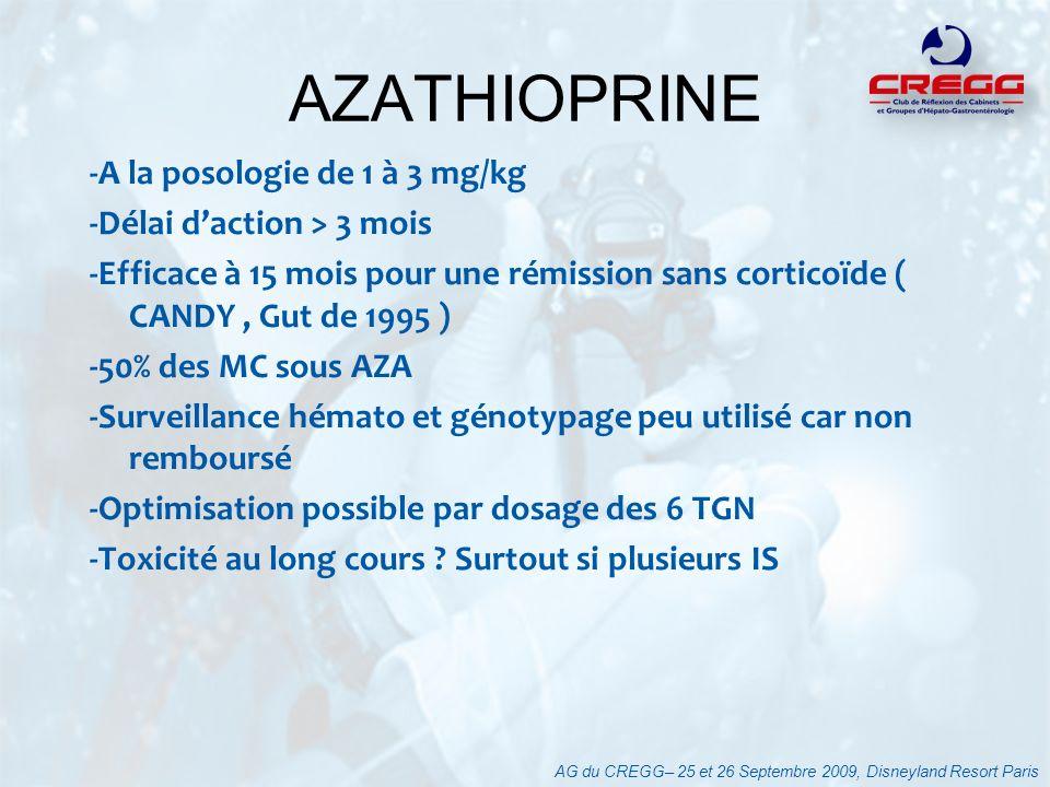 AZATHIOPRINE -A la posologie de 1 à 3 mg/kg