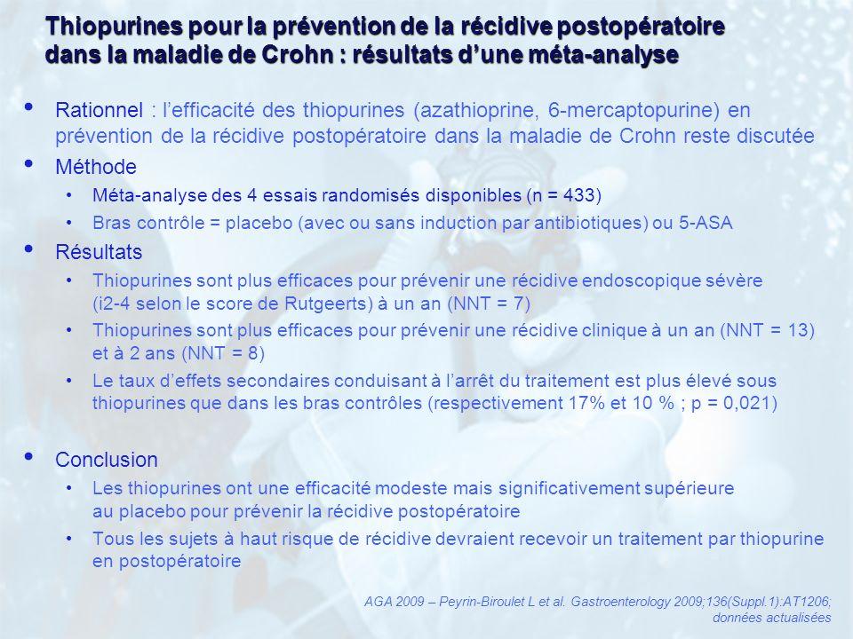 Thiopurines pour la prévention de la récidive postopératoire dans la maladie de Crohn : résultats d'une méta-analyse
