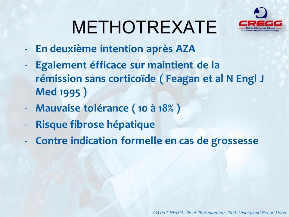 METHOTREXATE En deuxième intention après AZA
