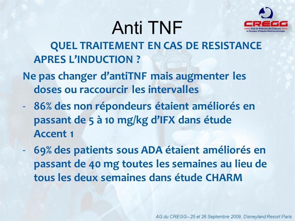 Anti TNF QUEL TRAITEMENT EN CAS DE RESISTANCE APRES L'INDUCTION