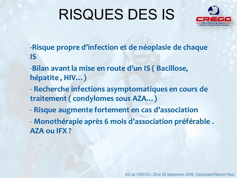 RISQUES DES IS -Risque propre d'infection et de néoplasie de chaque IS