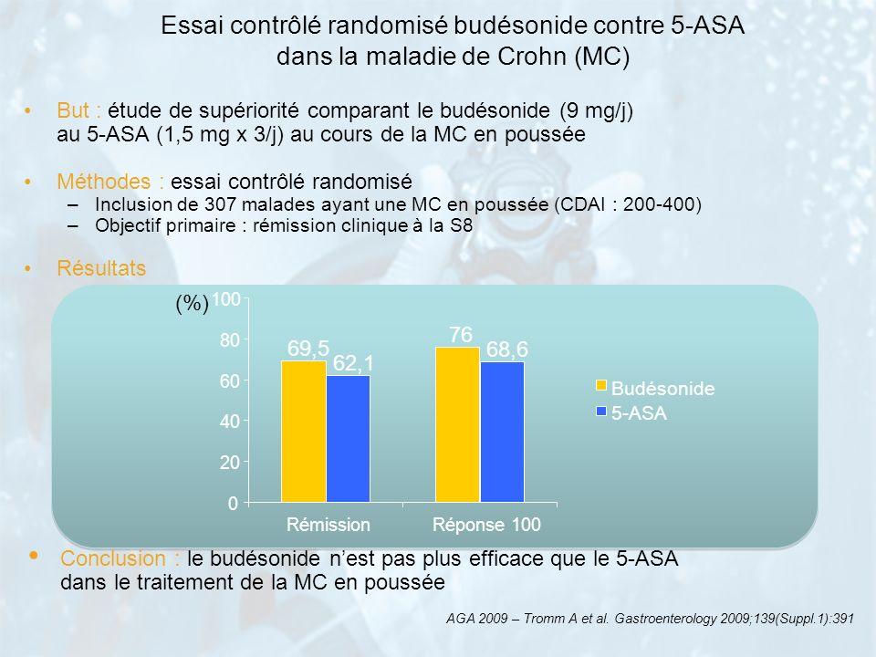 Essai contrôlé randomisé budésonide contre 5-ASA dans la maladie de Crohn (MC)
