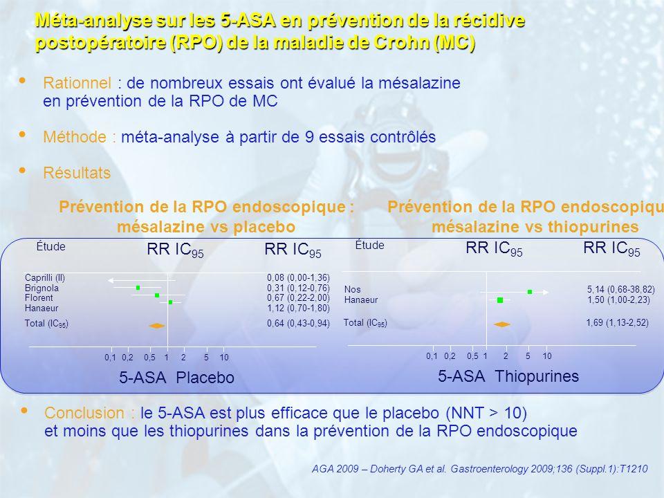 Méta-analyse sur les 5-ASA en prévention de la récidive postopératoire (RPO) de la maladie de Crohn (MC)