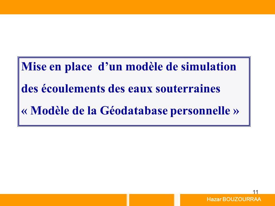 Mise en place d'un modèle de simulation
