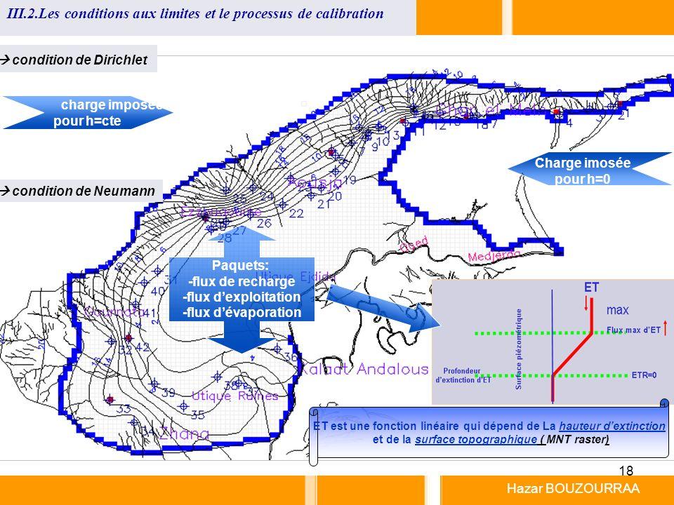 III.2.Les conditions aux limites et le processus de calibration