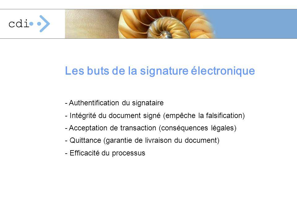 Les buts de la signature électronique