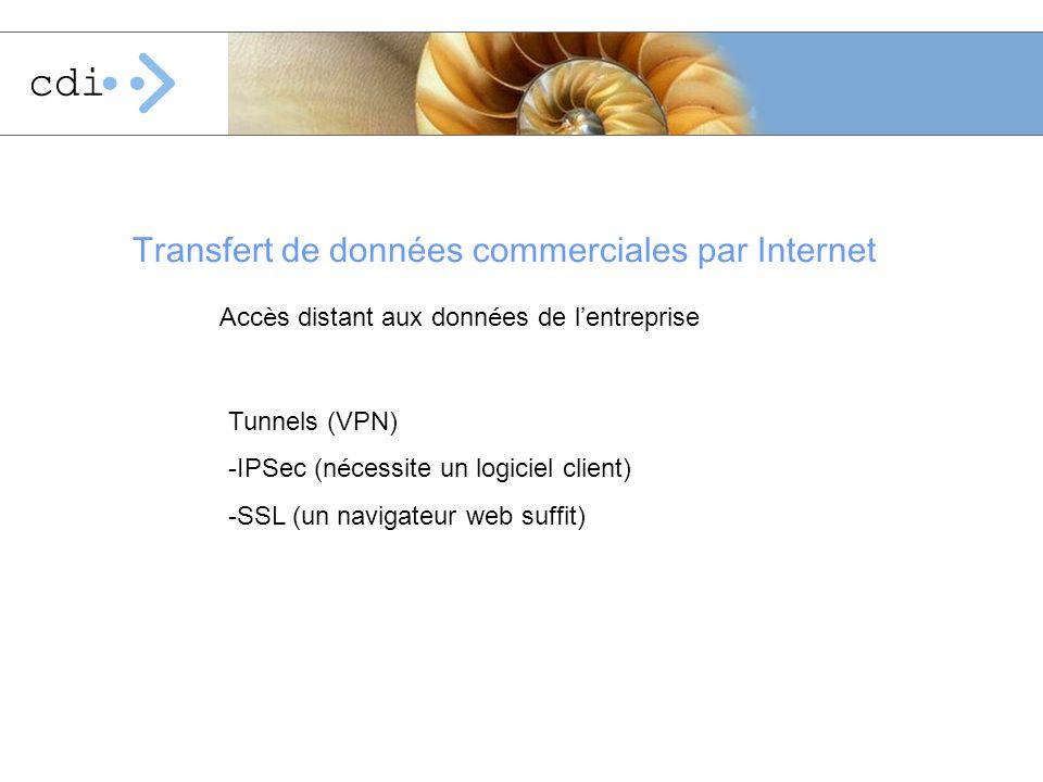Transfert de données commerciales par Internet