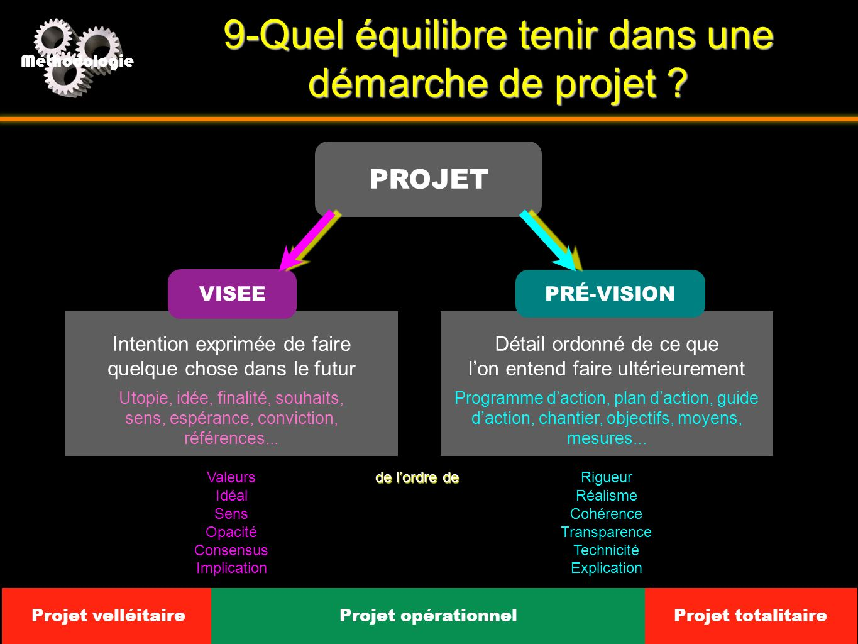 9-Quel équilibre tenir dans une démarche de projet